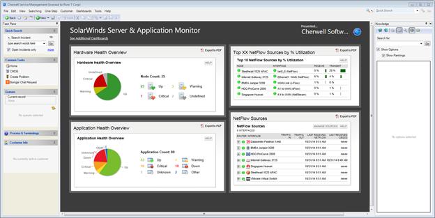 SolarWinds Server & Application Monitor (SAM) mApp