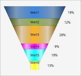 Diagramm widgets beispiel fr diagramm widget pipeline malvernweather Choice Image
