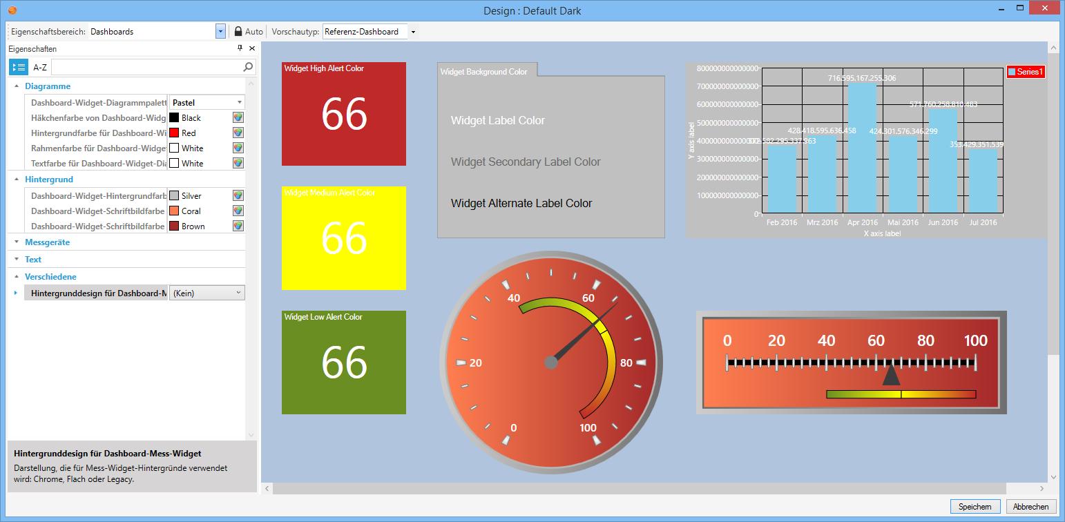 Dashboard-Design-Eigenschaften