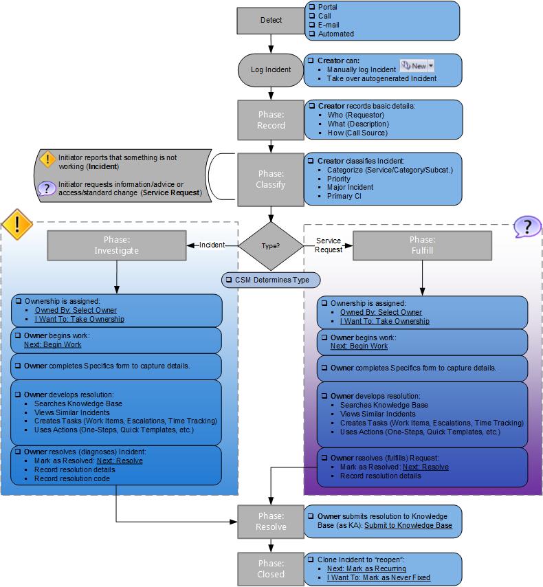Text mining - Wikipedia
