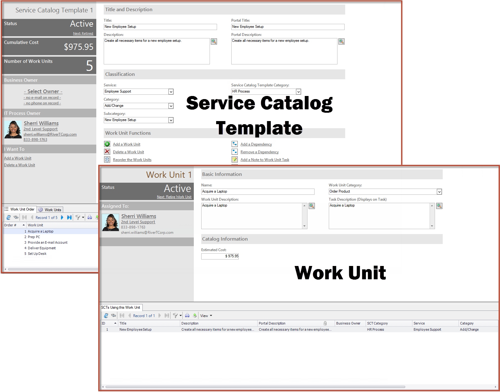 Service Catalog Template Work Unit Light Mapp